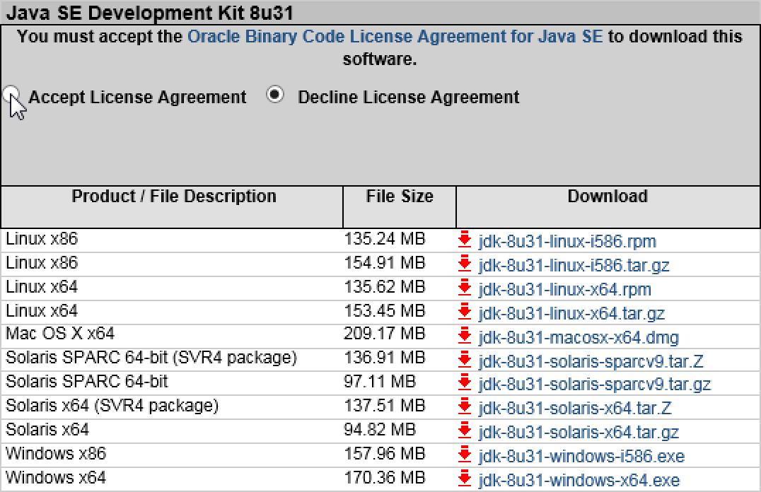 Haken-up-Download für Java Übereinstimmung mit der Erstellung von Biodaten