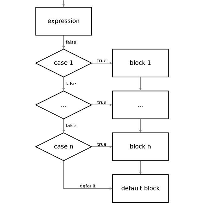 6 objektorientierte programmierung